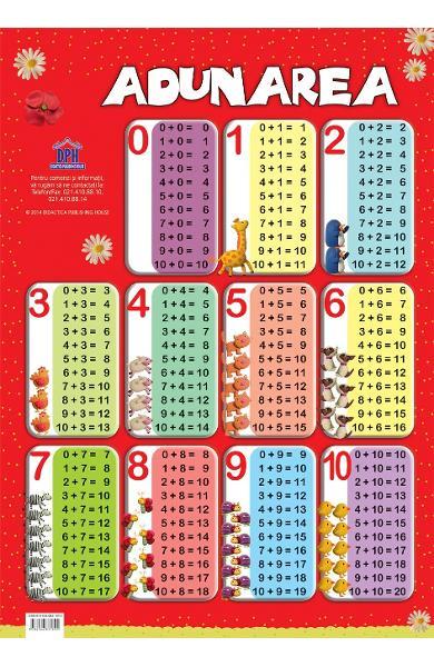 Plansa tabla adunarii, poster tabla adunarii, invata adunarea, planse educative copii, planse gradinita, dph