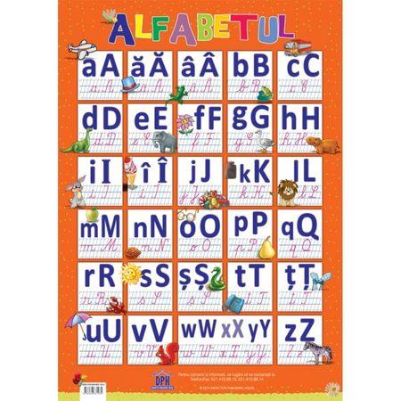 Plansa alfabetul, poster alfabetul, invata alfabetul, planse educative copii, planse gradinita