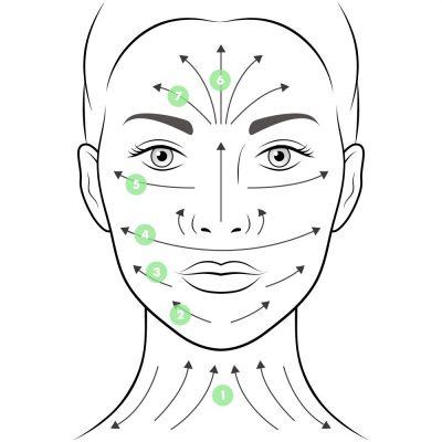 Rola din jad alb pentru ingrijirea pielii - Rasfat pentru mamici, rola jad pentru fata, ingrijire ten, ingrijire cu rola de jad, rola de jad alb