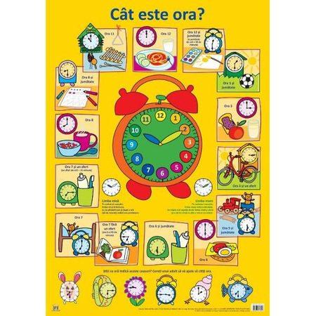 Plansa - Cat este ora?, plansa cat este ceasul, plansa cu orele, plansa cu timp, invata cate este ceasul, planse educative